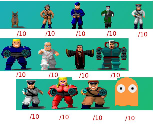 Rate each enemy and boss Enemies1